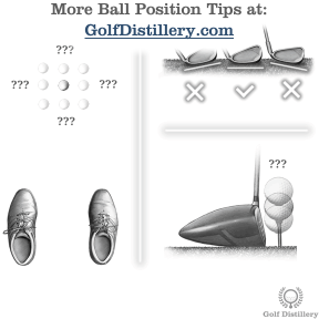 Golf Ball Position