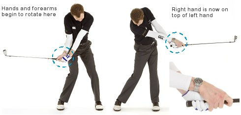Extension Amp Rotation In The Golf Swing Free Online Golf Tips
