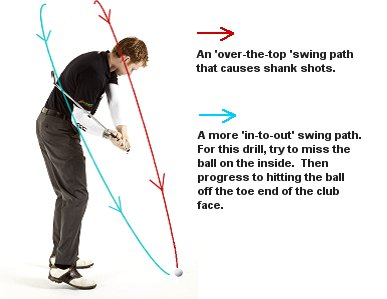 Other Lessons In This Golf