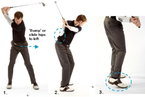 Golf Swing Transition Free Online Golf Tips