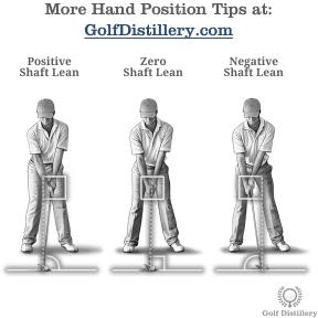 Golf Hand Position