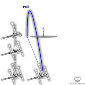 Pull Ball Flight in Golf