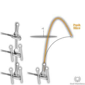 Push Slice Ball Flight in Golf