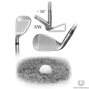 Use a sand wedge for plugged bunker shots