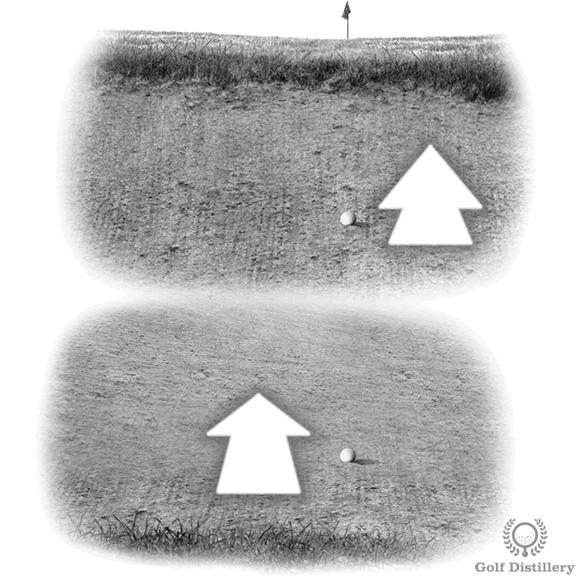 Sloping Lie Bunker Shots - Upslope and Downslope