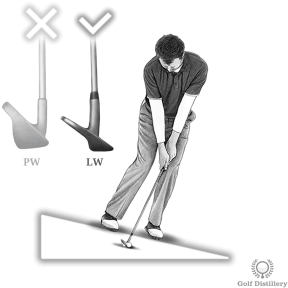 Use a lofted club when chipping from a downslope