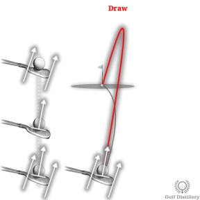 Draw Ball Flight in Golf