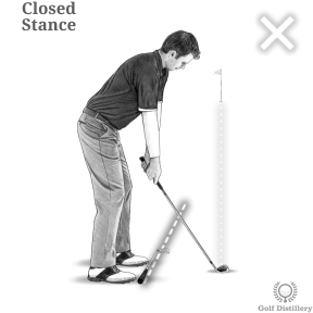 Golf Alignment: Closed Stance
