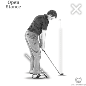 Golf Alignment: Open Stance