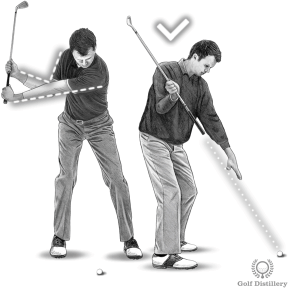 Backswing Drill - Step 2: When your right elbow is at a 90 degree angle, your club should point directly at the ball