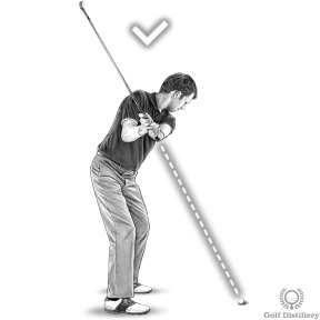 Your backswing is on plane if the butt end of the club points directly at the ball at the halfway back position of the backswing