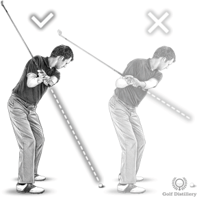 Your backswing is too flat if the butt end of your club points above the golf ball at the halfway back position of the backswing