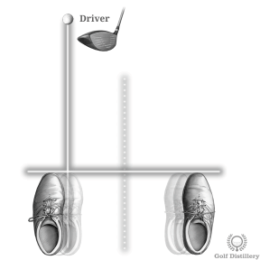 Ball position for the driver