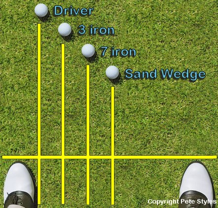 golf ball position correct golf ball position free online golf tips