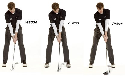 How To Swing A Golf Club >> Same Swing Different Clubs Free Online Golf Tips