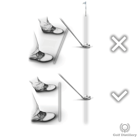 Hook Fix - Get your Closed Stance Square