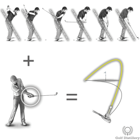 A hook is caused by an inside-out swing along with too much hand rotation
