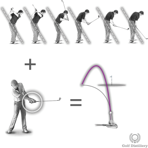 A pull-hook is caused by an outside-in swing along with too much hand rotation