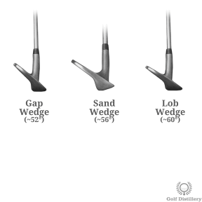 Use three wedges in order to control the distance of your pitch shots