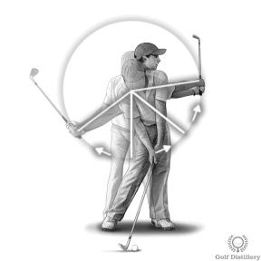 Make sure that the follow through is longer than the backswing when you hit pitch shots