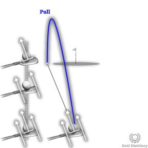 Pull Ball Flight in Golf