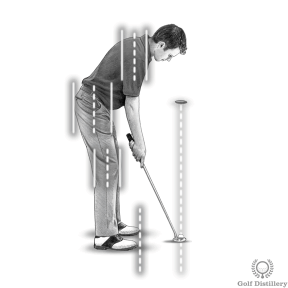 Align your feet, knees, hips, and shoulders parallel left when putting
