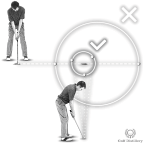 Correct putt distance is preferable over the correct putt line