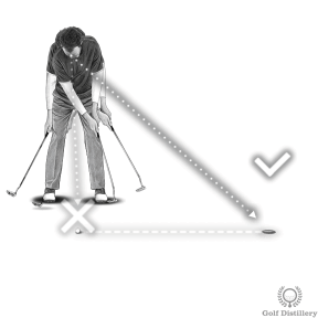 Look at the hole and do some practice strokes to gauge the putt distance