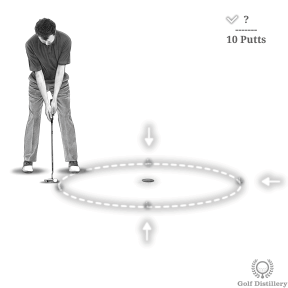 Putting Drill - Putt 10 balls one putter length away from the hole