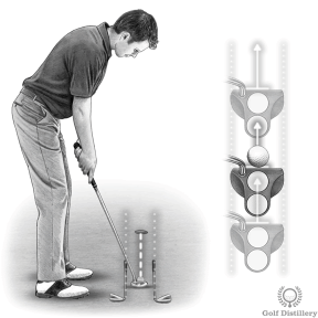 Putting Drill - Keep the clubface square to the target line through the putting stroke