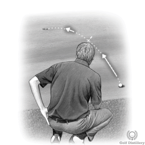 Reading Putting Greens - Putts will break more in the second half where the ball speed is slower