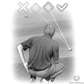Reading Putting Greens - Make sure to putt high up the break enough