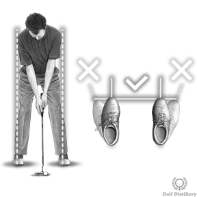 Putting Stance - Shoulder width stance with no foot flaring