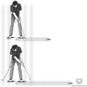 Putting Stroke - Length of the stroke determines putt distance