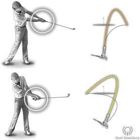Alternate between little hand rotation (push slice) and aggressive hand rotation (hook), in combination with an inside-out swing