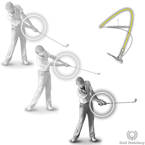 Exaggerate your hand rotation to produce a hook (in combination with an inside-out swing path)