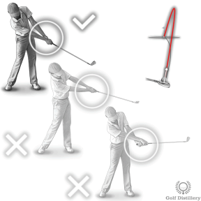 Proper hand rotation with an inside-out swing path will produce a draw